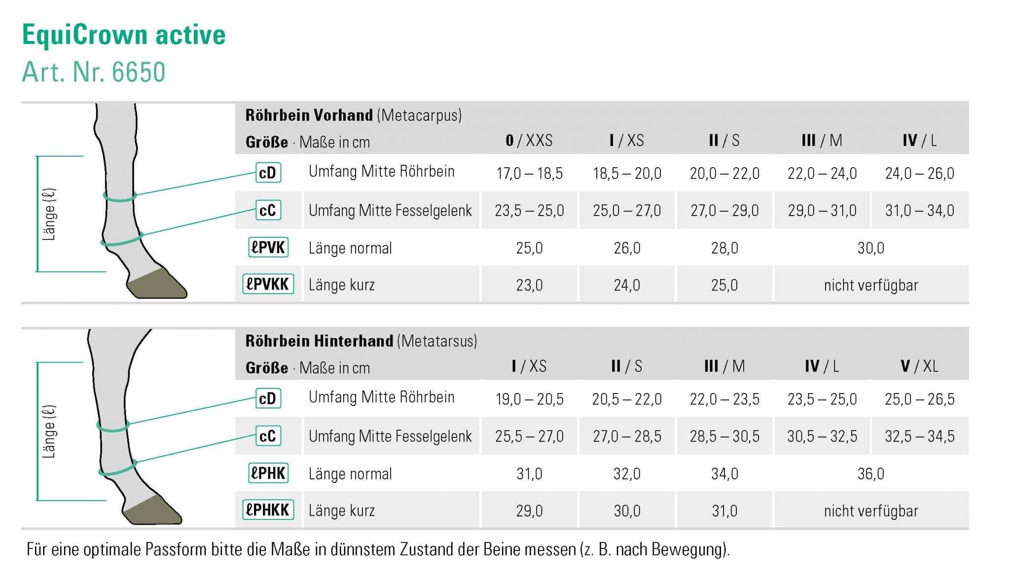 Tabelle_Seriengoessen_active_DEU
