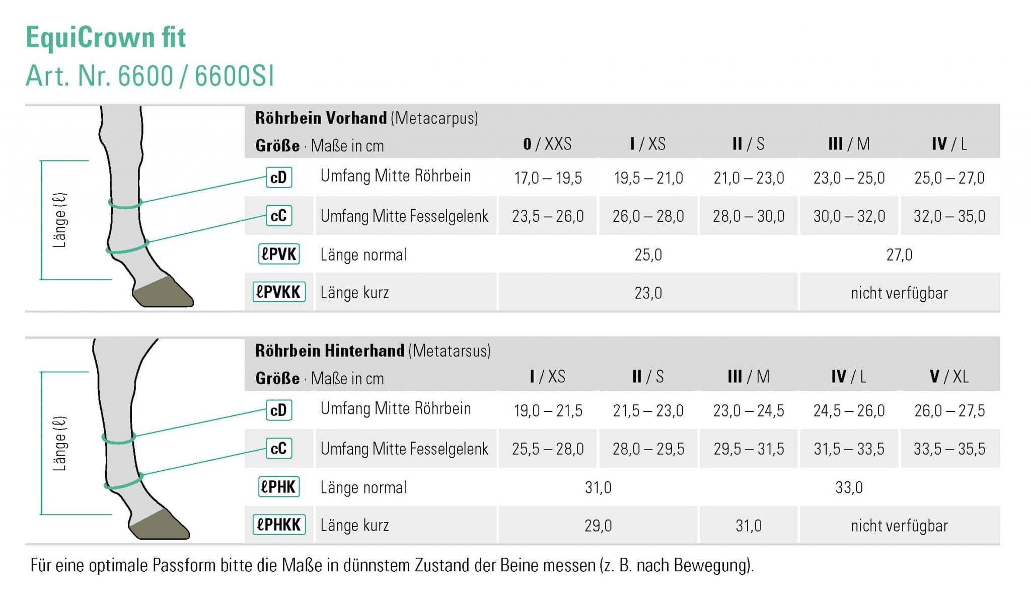 Tabelle_Seriengroessen_fit_DEU